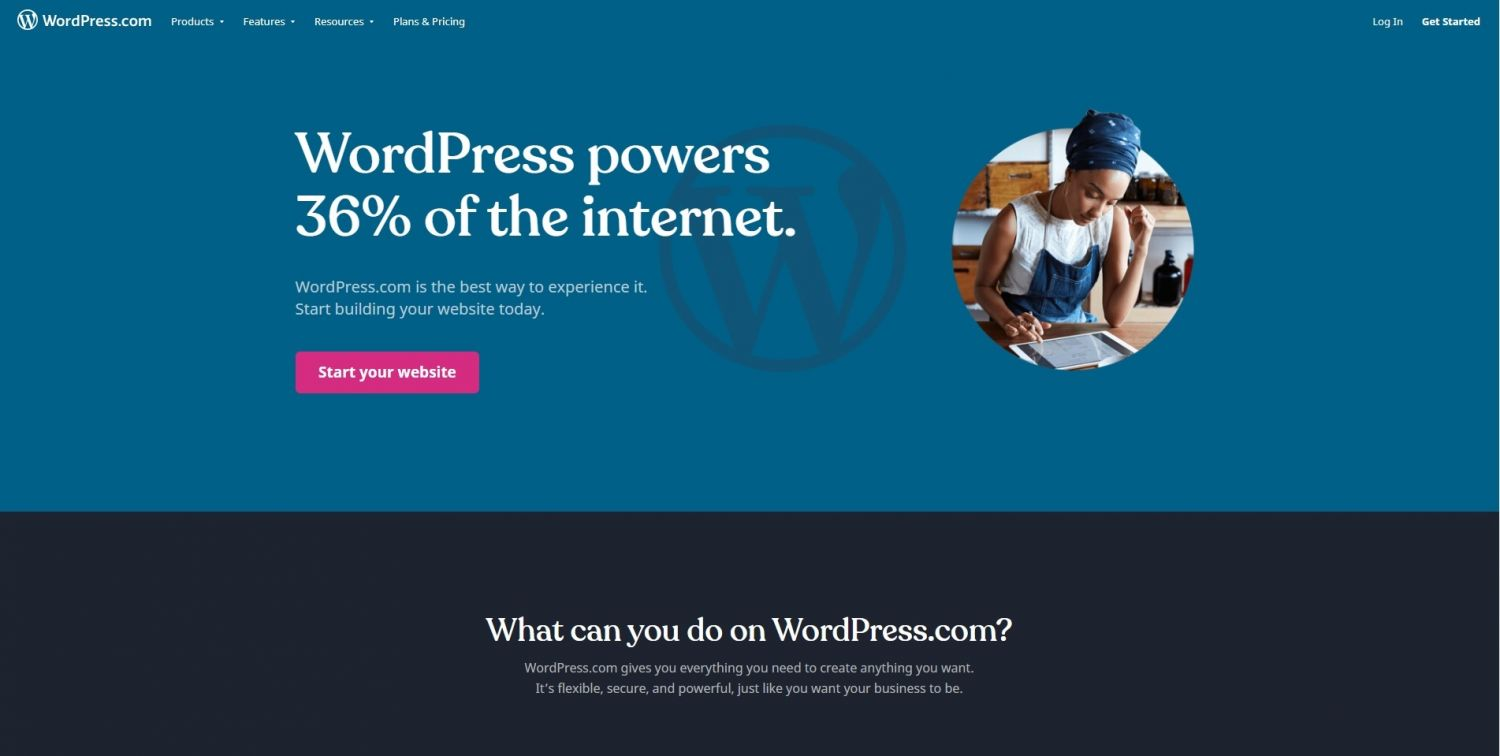 WordPress.com blogfelület